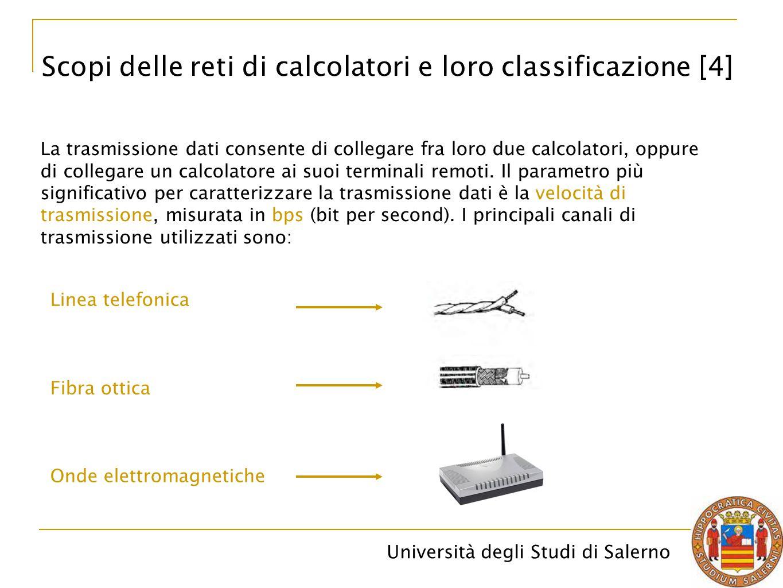 Scopi delle reti di calcolatori e loro classificazione [4]